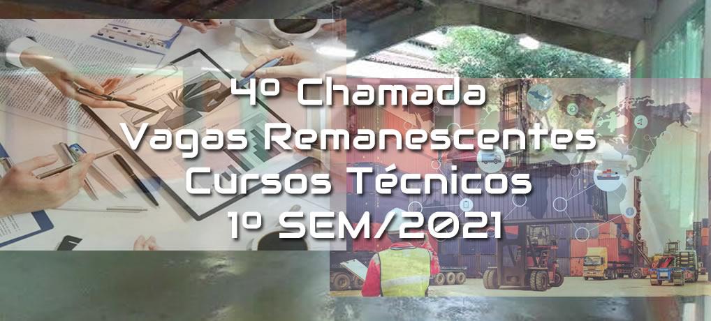 4º Chamada para Vagas Remanescentes – 1ºSem/2021(VAGAS ESGOTADAS)